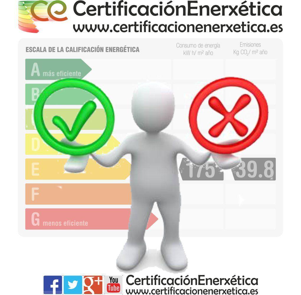 Certificado energetico bueno malo