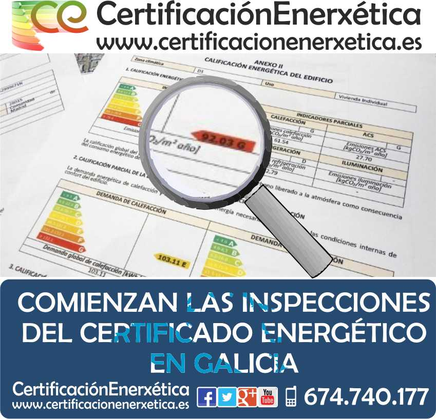 Inspecciones Inega Certificacion